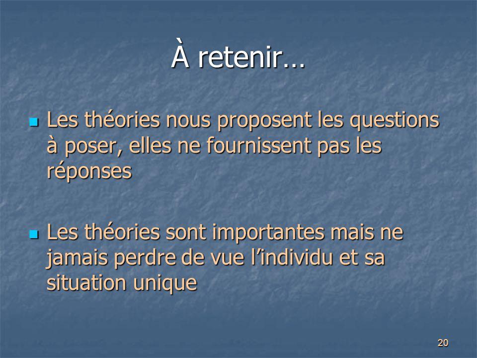 À retenir… Les théories nous proposent les questions à poser, elles ne fournissent pas les réponses.