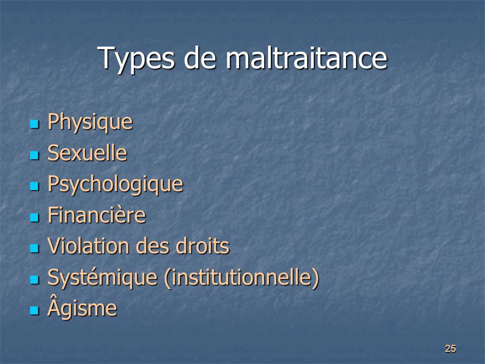 Types de maltraitance Physique Sexuelle Psychologique Financière