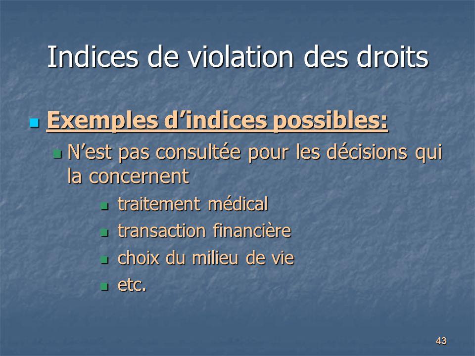 Indices de violation des droits