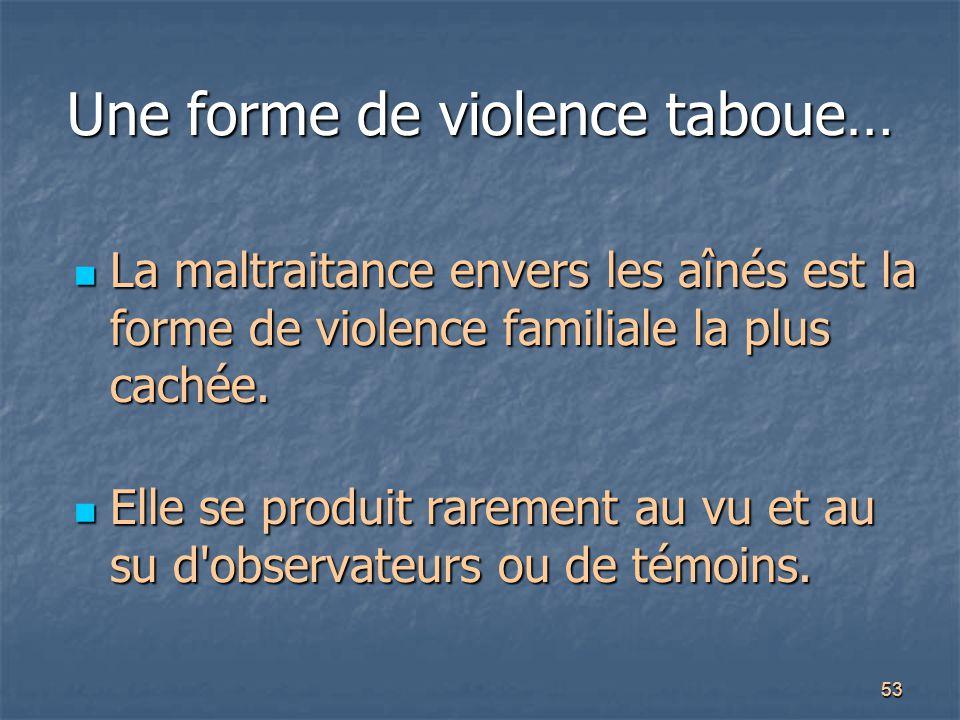 Une forme de violence taboue…