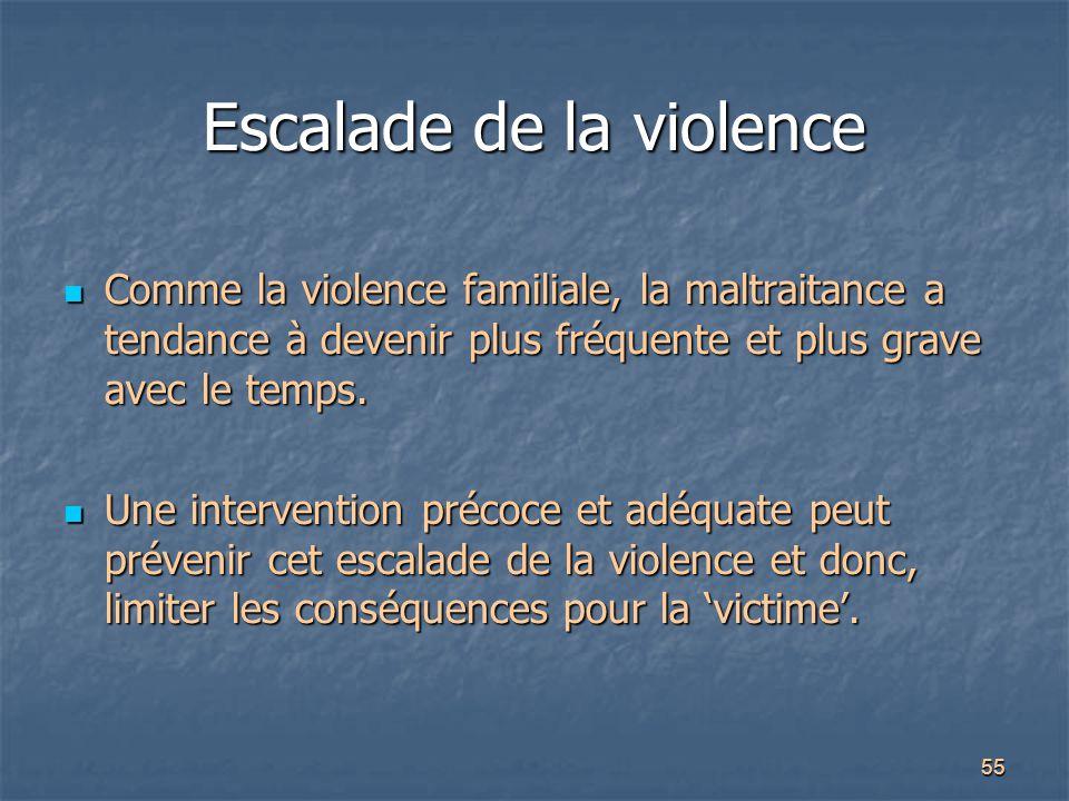 Escalade de la violence
