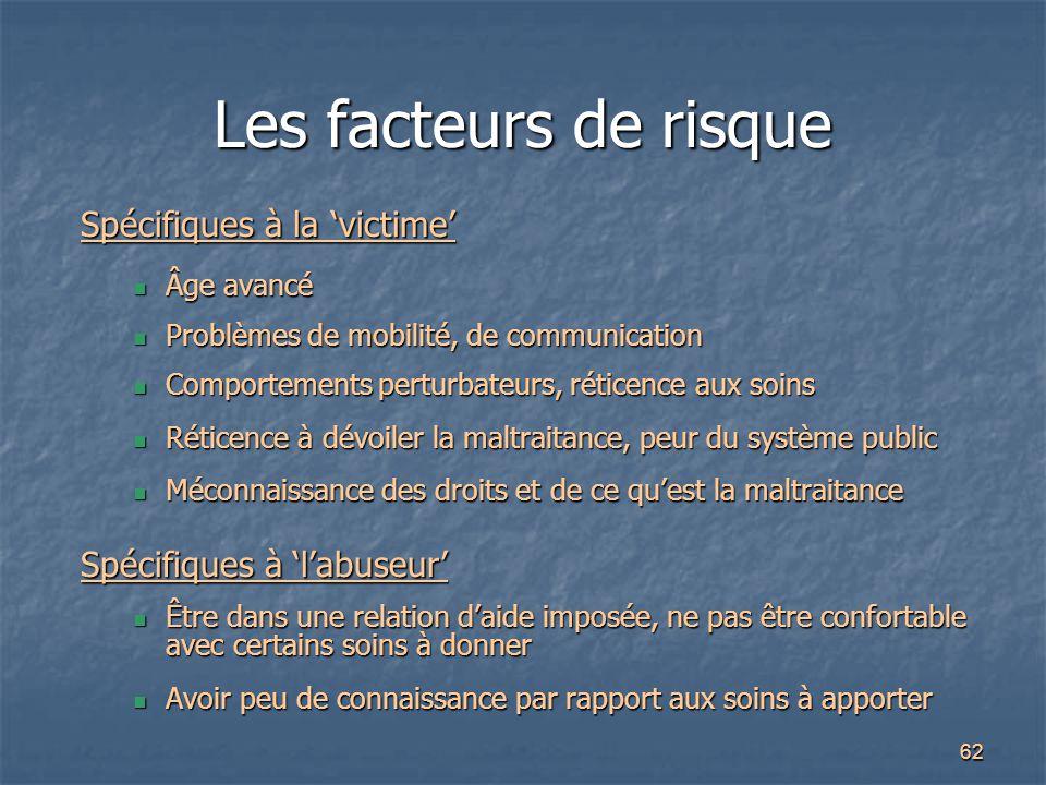 Les facteurs de risque Spécifiques à la 'victime'