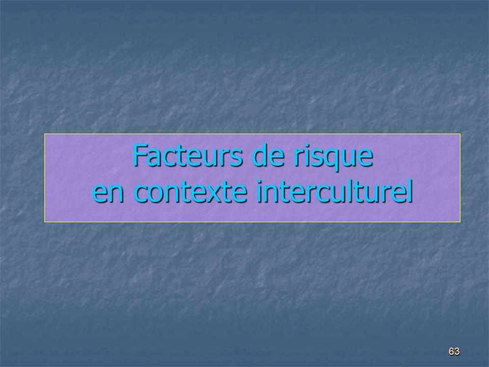 Facteurs de risque en contexte interculturel