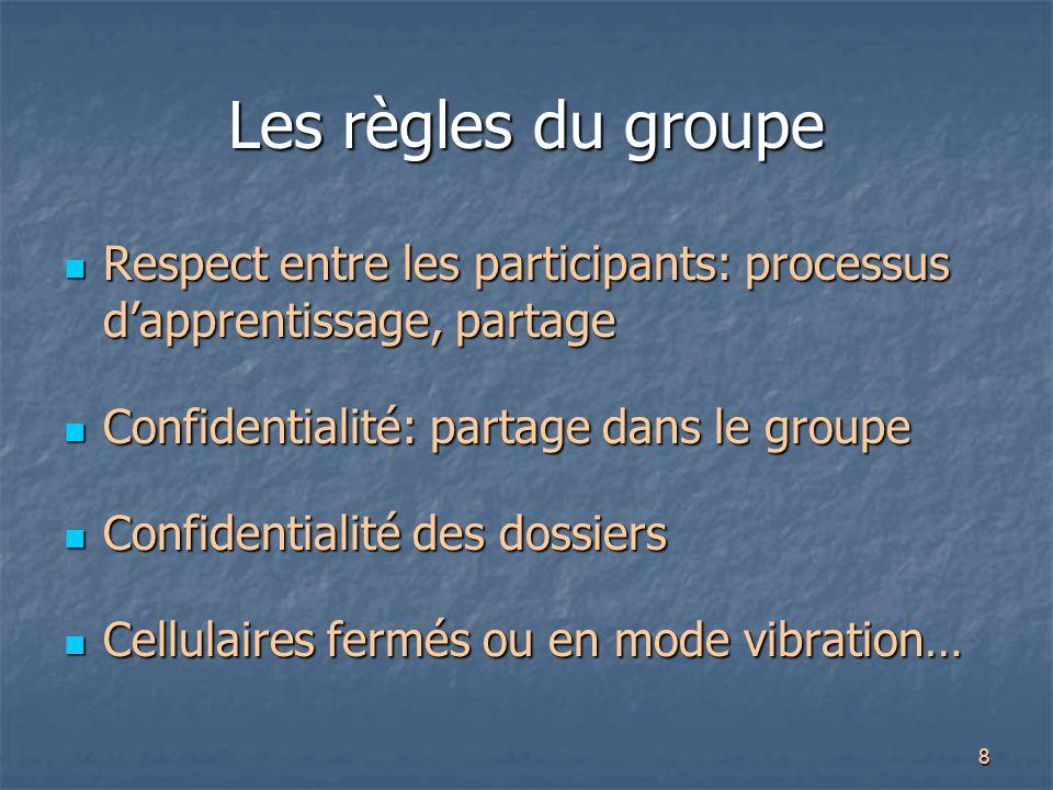 Les règles du groupe Respect entre les participants: processus d'apprentissage, partage. Confidentialité: partage dans le groupe.