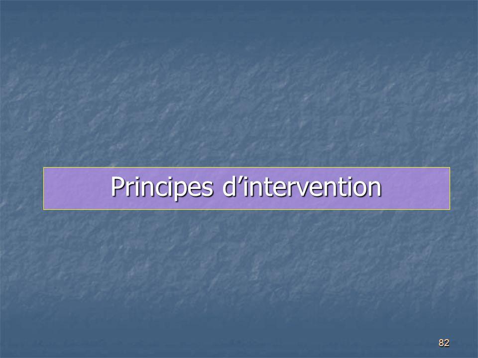 Principes d'intervention