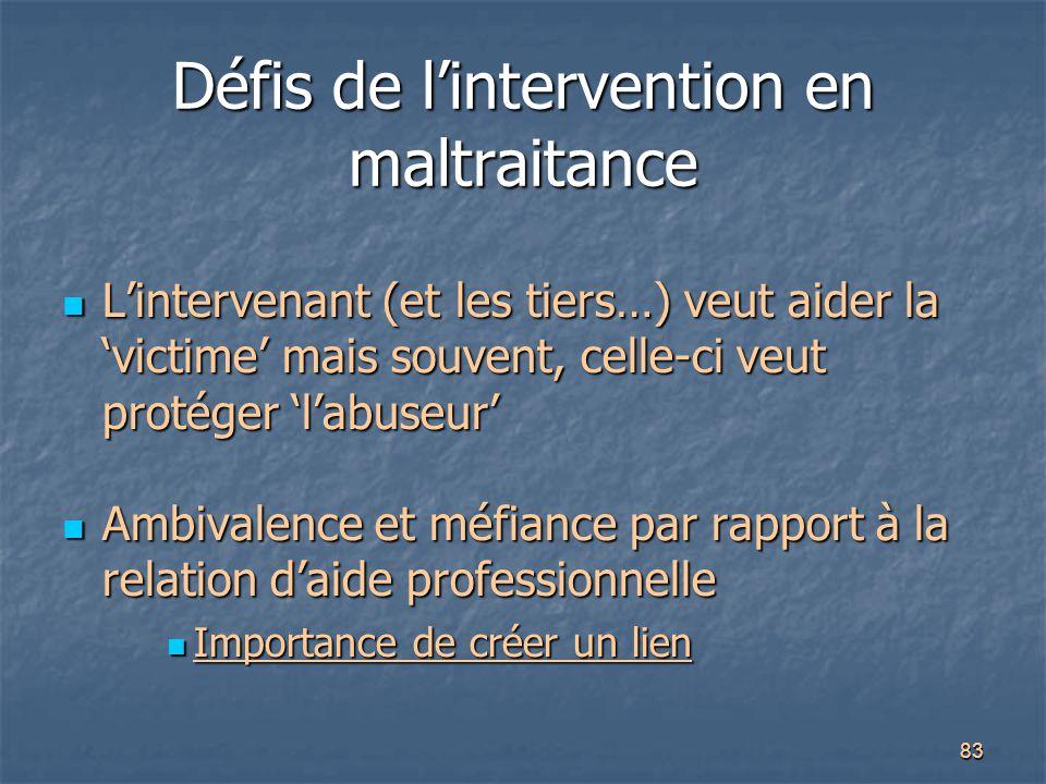 Défis de l'intervention en maltraitance