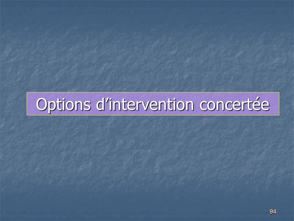 Options d'intervention concertée