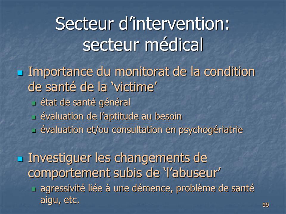 Secteur d'intervention: secteur médical
