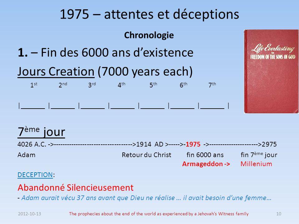 1975 – attentes et déceptions