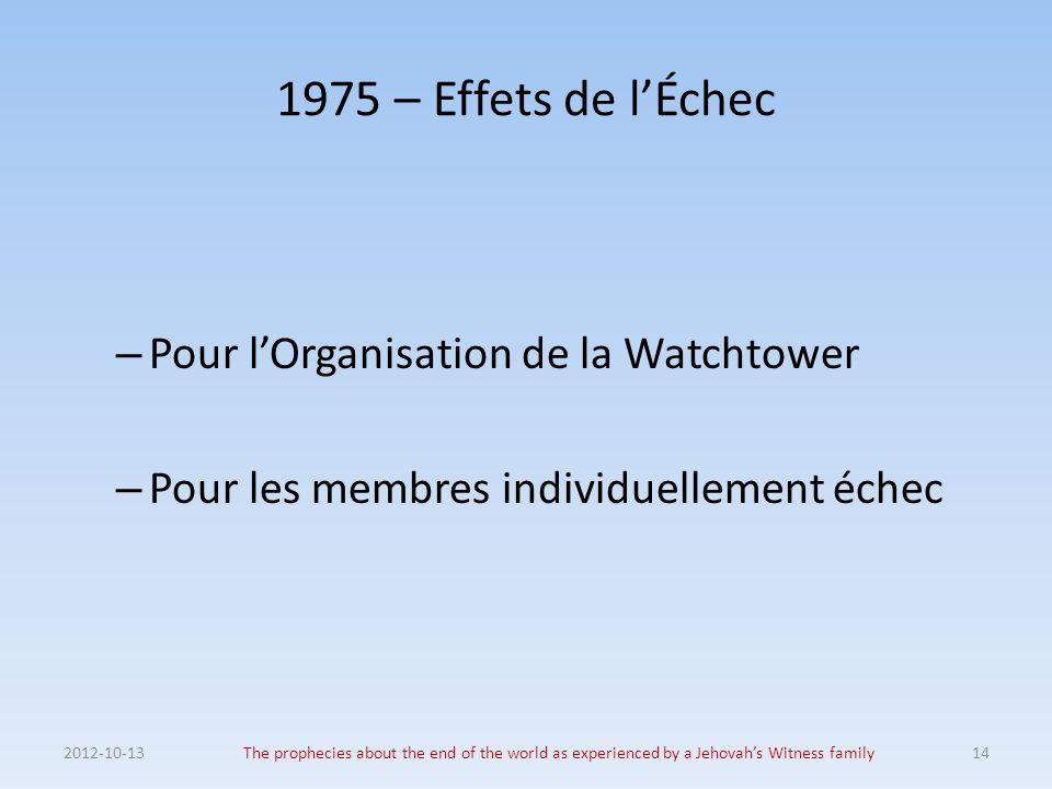 1975 – Effets de l'Échec Pour l'Organisation de la Watchtower