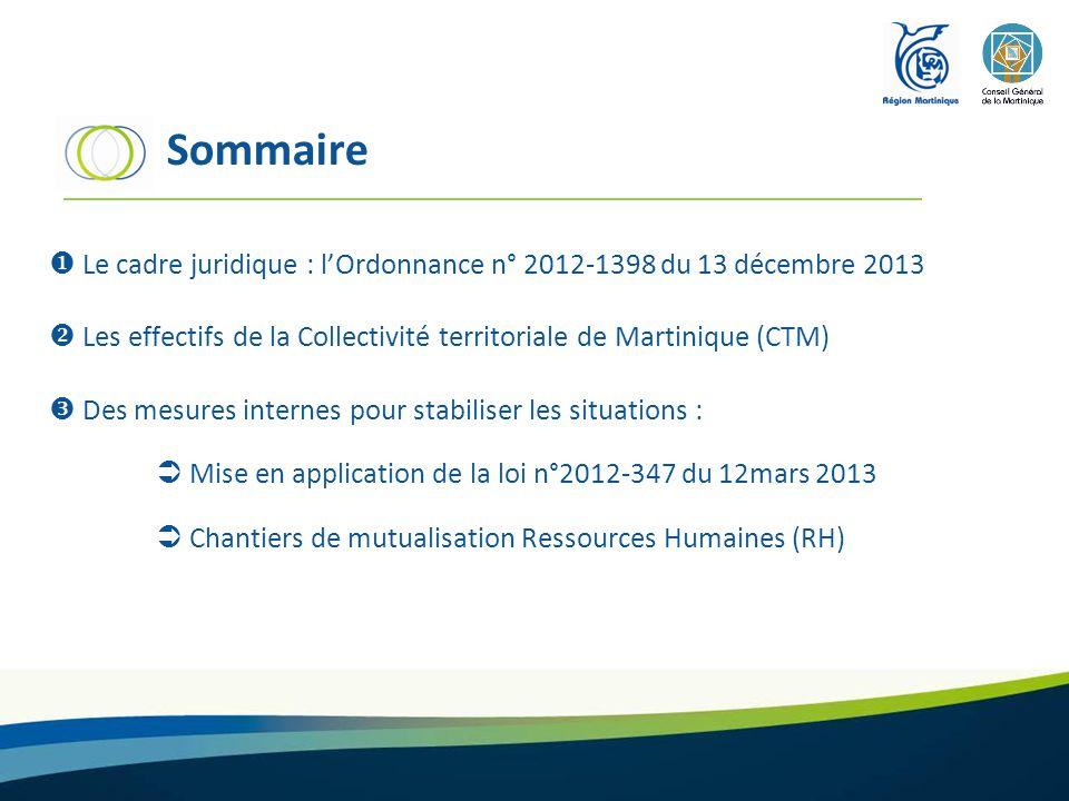 Sommaire Le cadre juridique : l'Ordonnance n° 2012-1398 du 13 décembre 2013. Les effectifs de la Collectivité territoriale de Martinique (CTM)