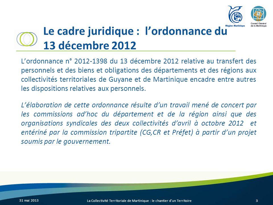 Le cadre juridique : l'ordonnance du 13 décembre 2012