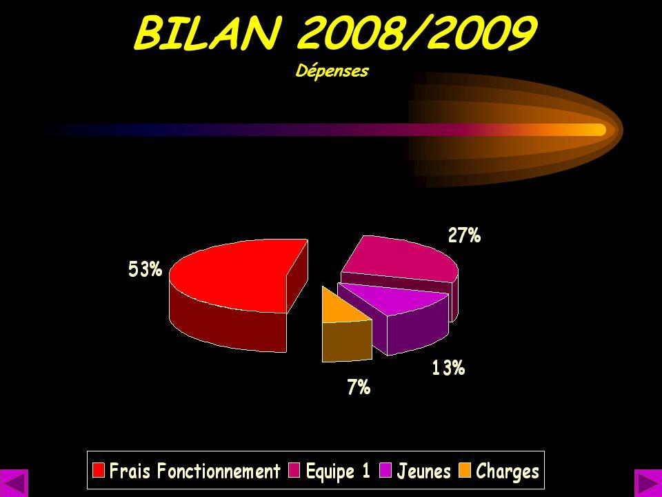 BILAN 2008/2009 Dépenses