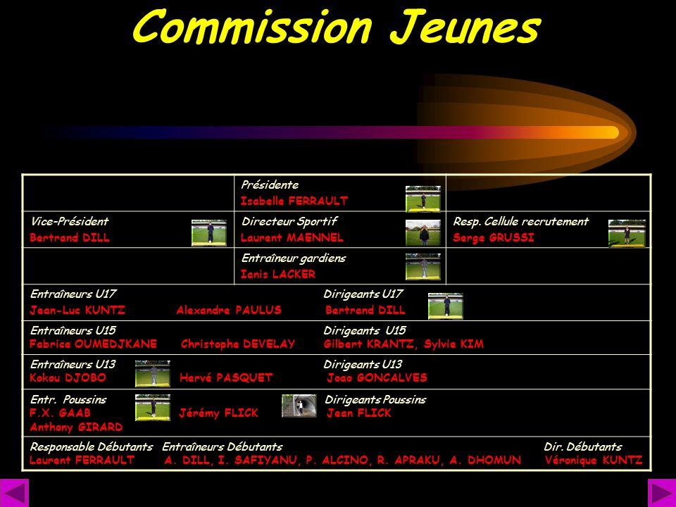Commission Jeunes Présidente Isabelle FERRAULT Vice-Président