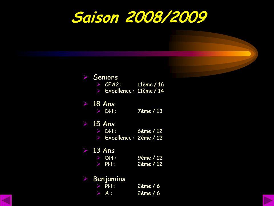 Saison 2008/2009 Seniors 18 Ans 15 Ans 13 Ans Benjamins