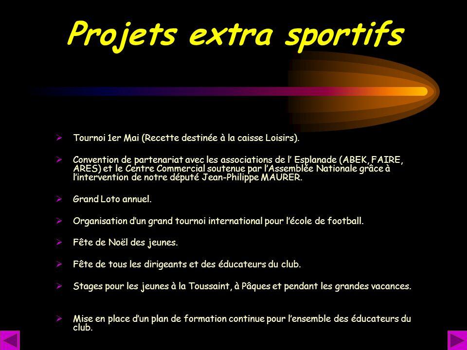 Projets extra sportifs