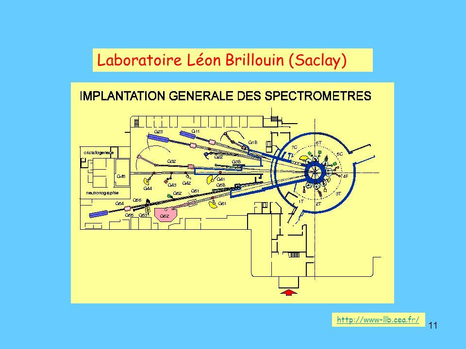 Laboratoire Léon Brillouin (Saclay)