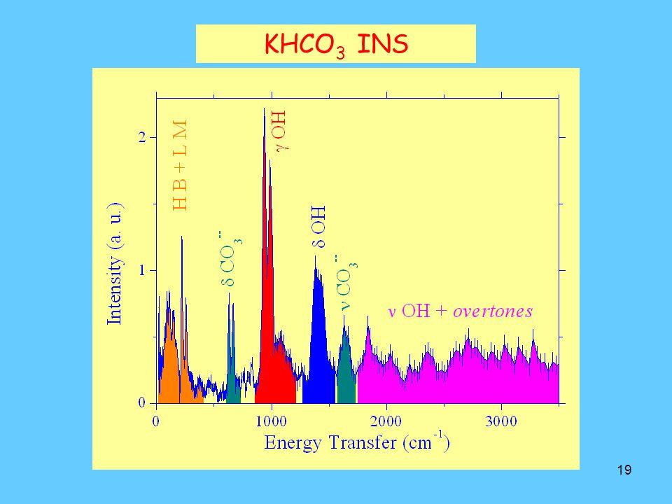 KHCO3 INS
