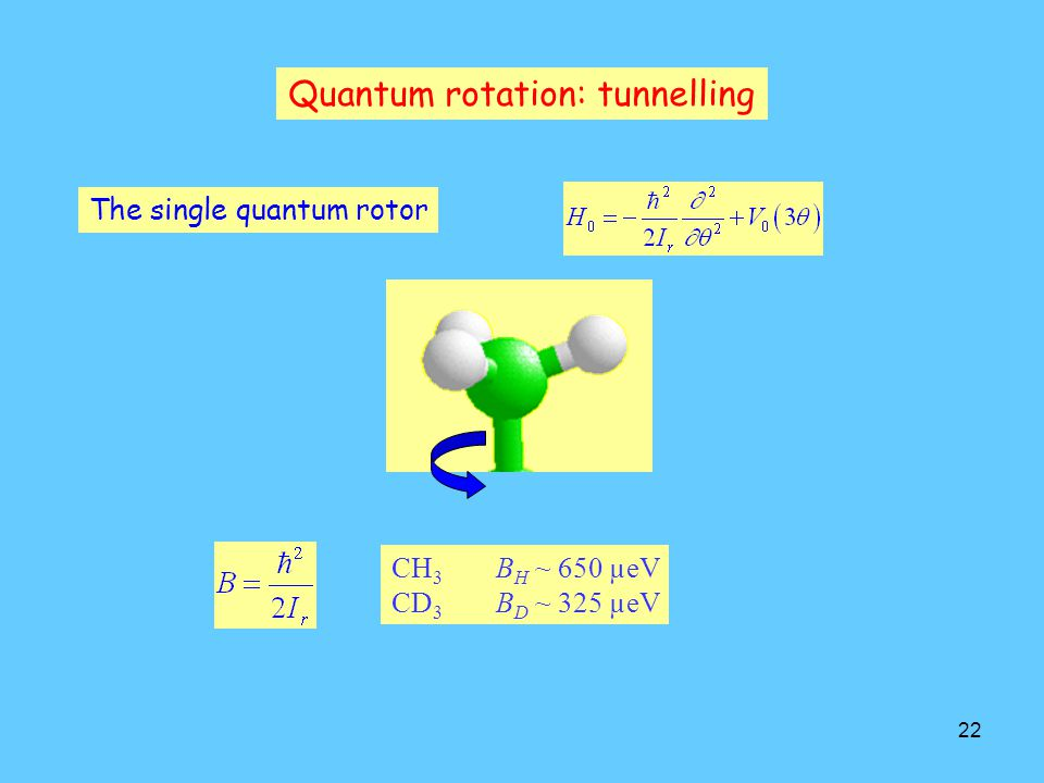 Quantum rotation: tunnelling