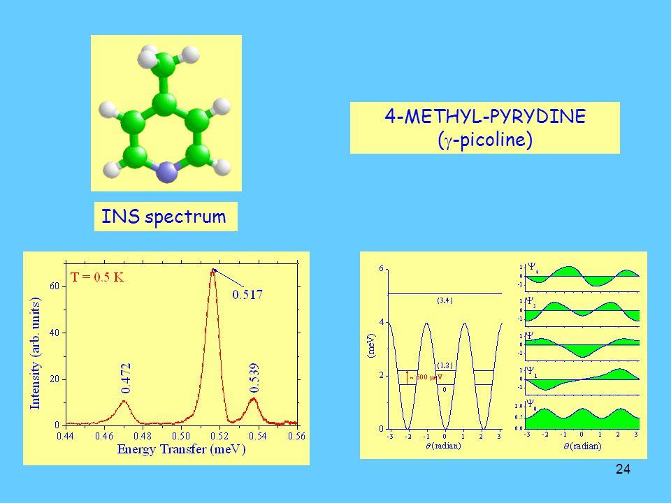 4-METHYL-PYRYDINE (g-picoline)