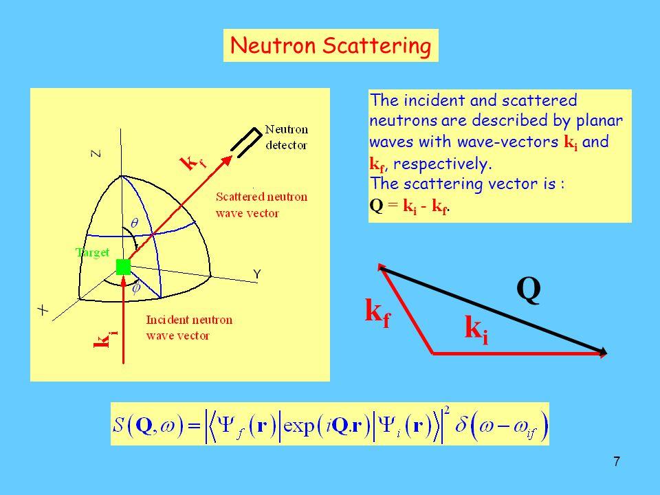Q kf ki Neutron Scattering Q = ki - kf.