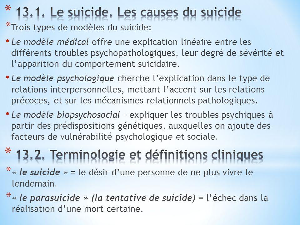 13.1. Le suicide. Les causes du suicide