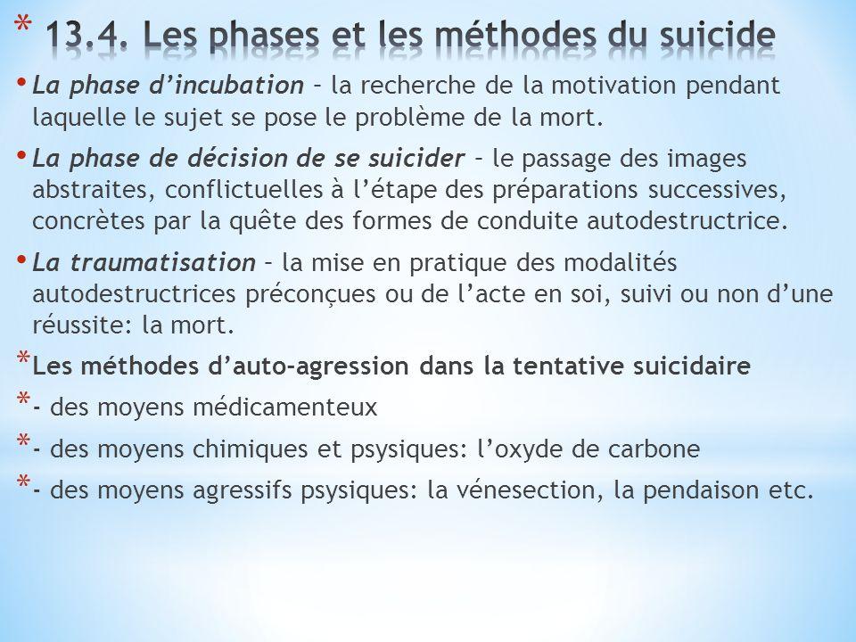 13.4. Les phases et les méthodes du suicide