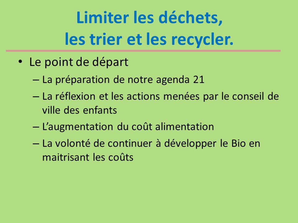 Limiter les déchets, les trier et les recycler.