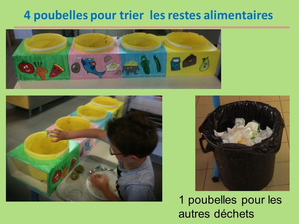 4 poubelles pour trier les restes alimentaires