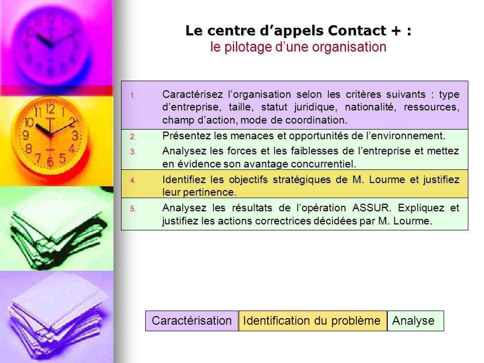 Le centre d'appels Contact + : le pilotage d'une organisation