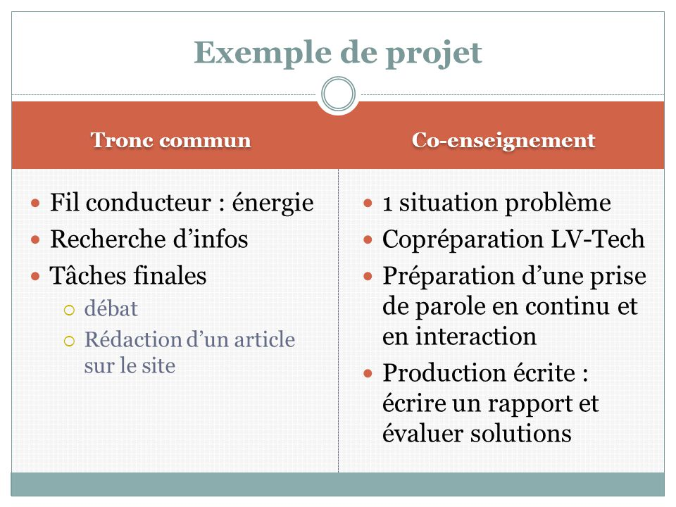 Exemple de projet Fil conducteur : énergie Recherche d'infos