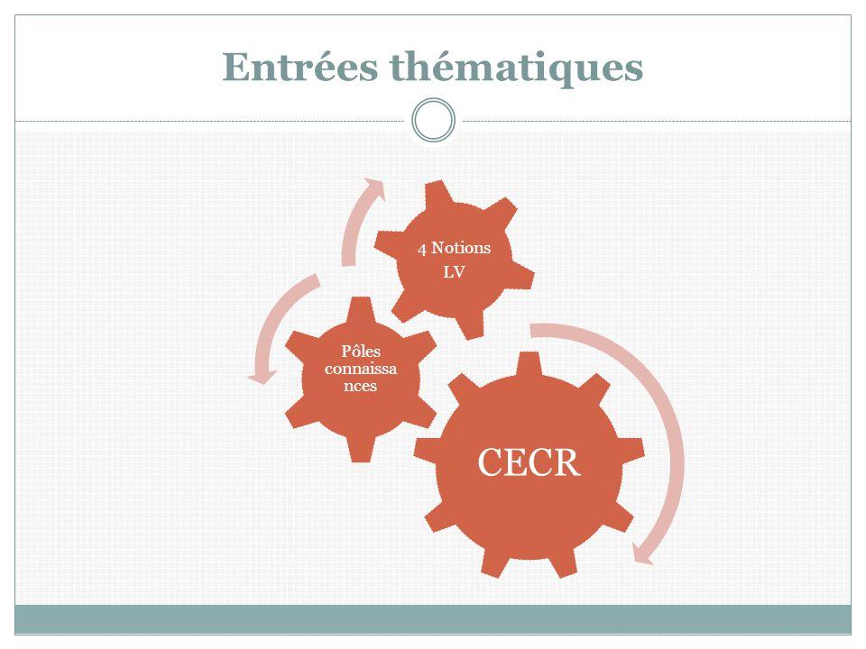Entrées thématiques CECR Pôles connaissances 4 Notions LV