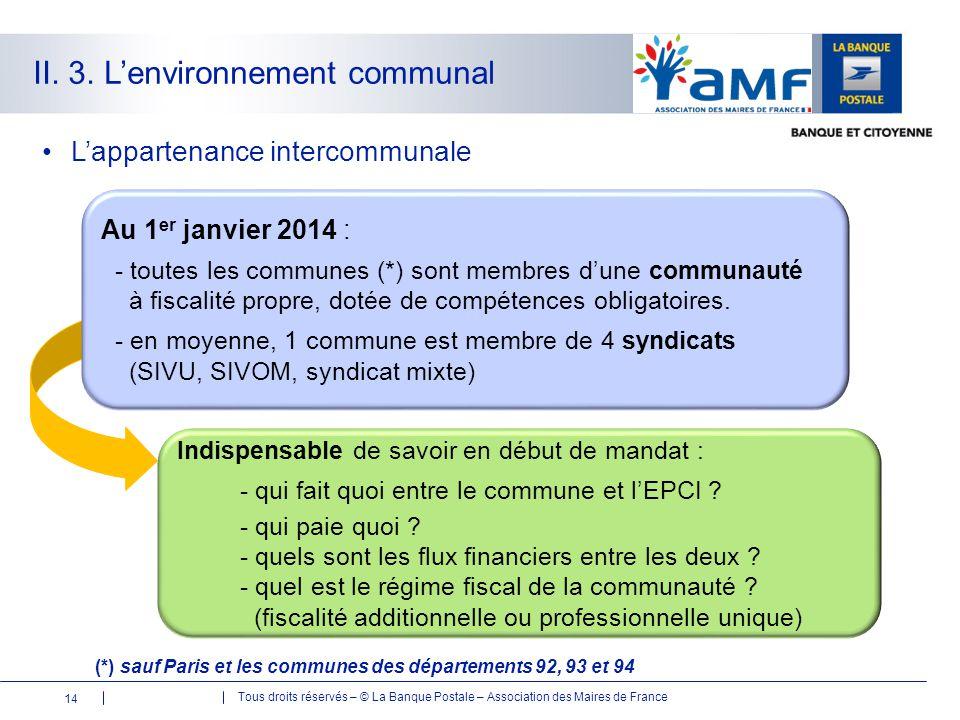 II. 3. L'environnement communal