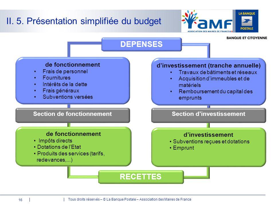 II. 5. Présentation simplifiée du budget