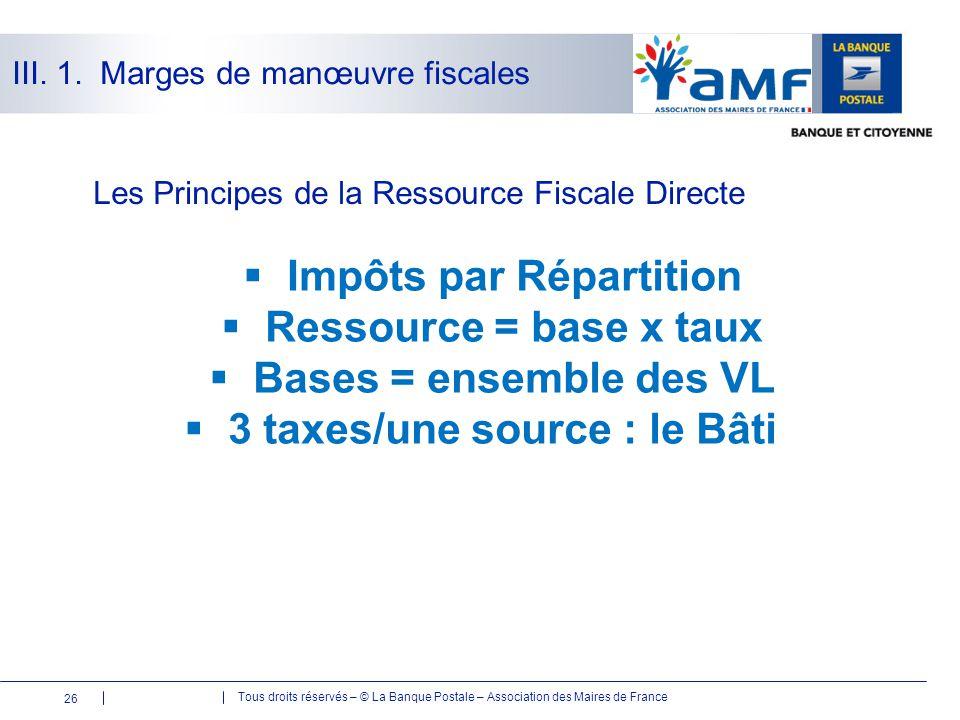Impôts par Répartition 3 taxes/une source : le Bâti