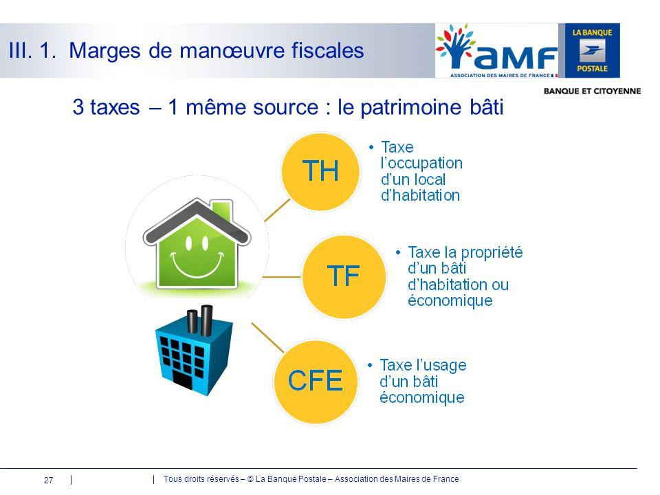 3 taxes – 1 même source : le patrimoine bâti