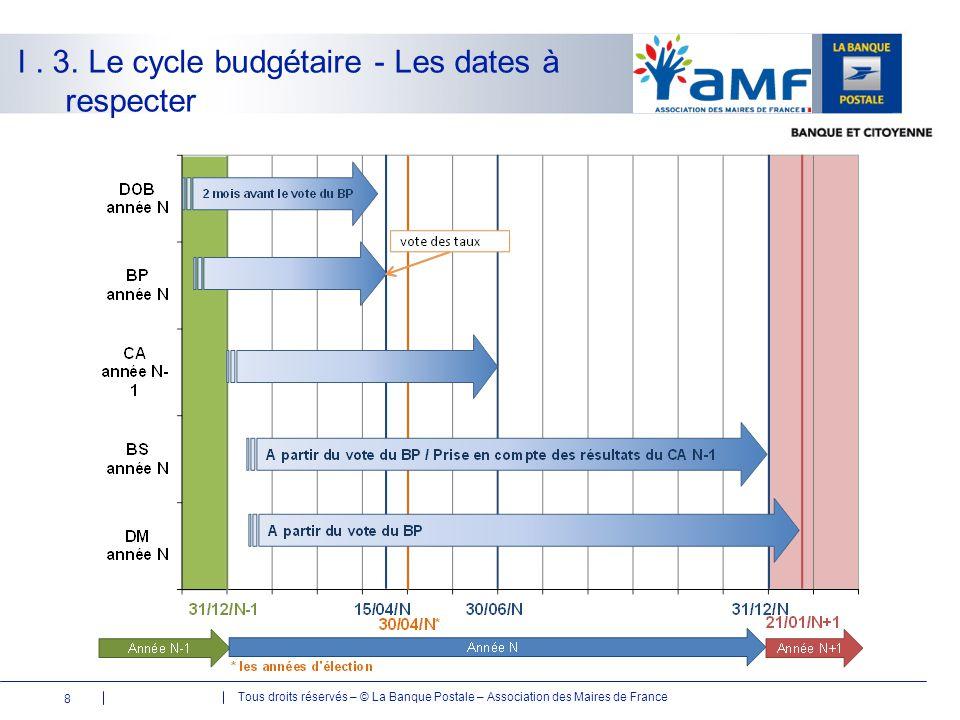 I . 3. Le cycle budgétaire - Les dates à respecter