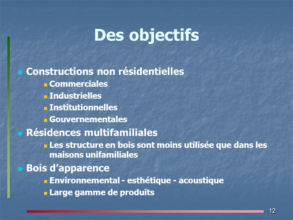 Des objectifs Constructions non résidentielles