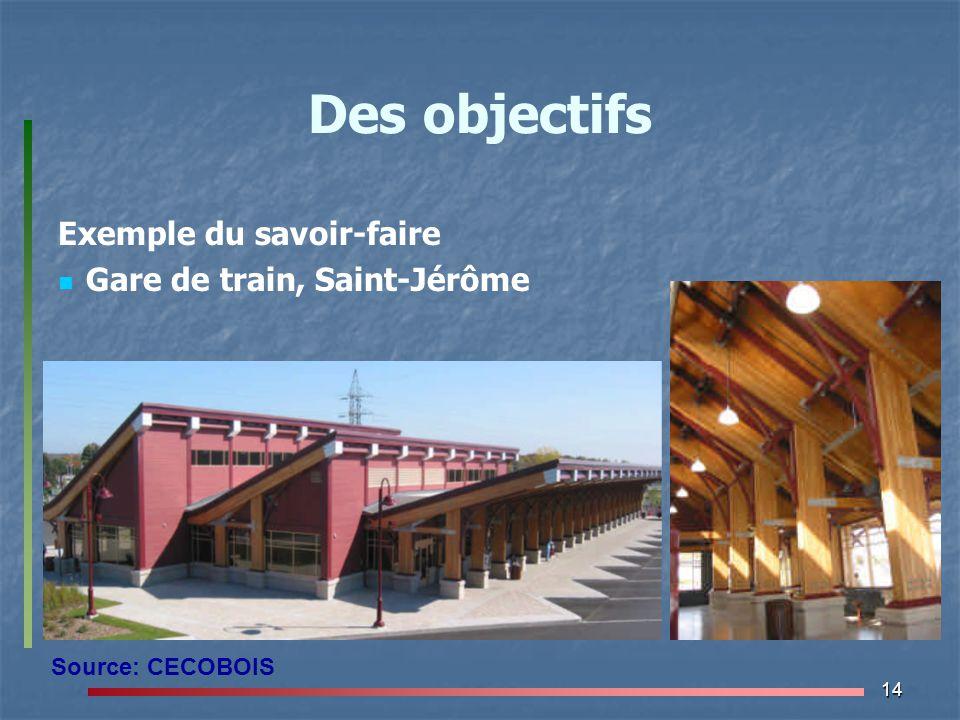 Des objectifs Exemple du savoir-faire Gare de train, Saint-Jérôme