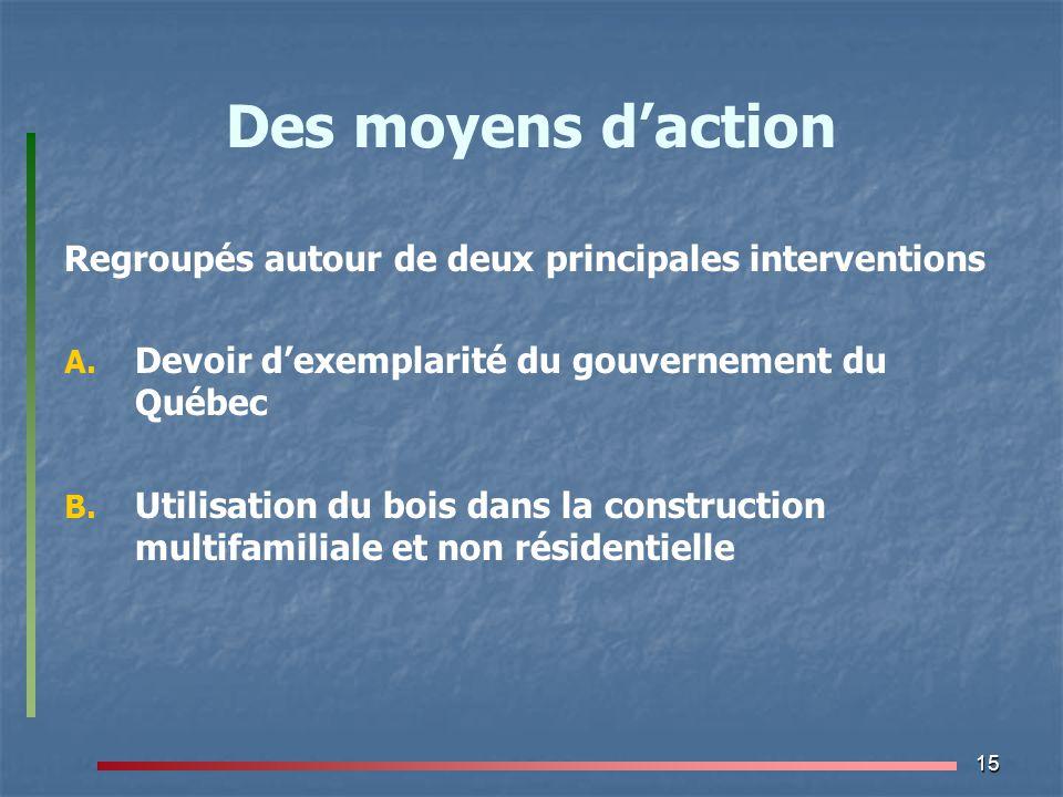 Des moyens d'action Regroupés autour de deux principales interventions