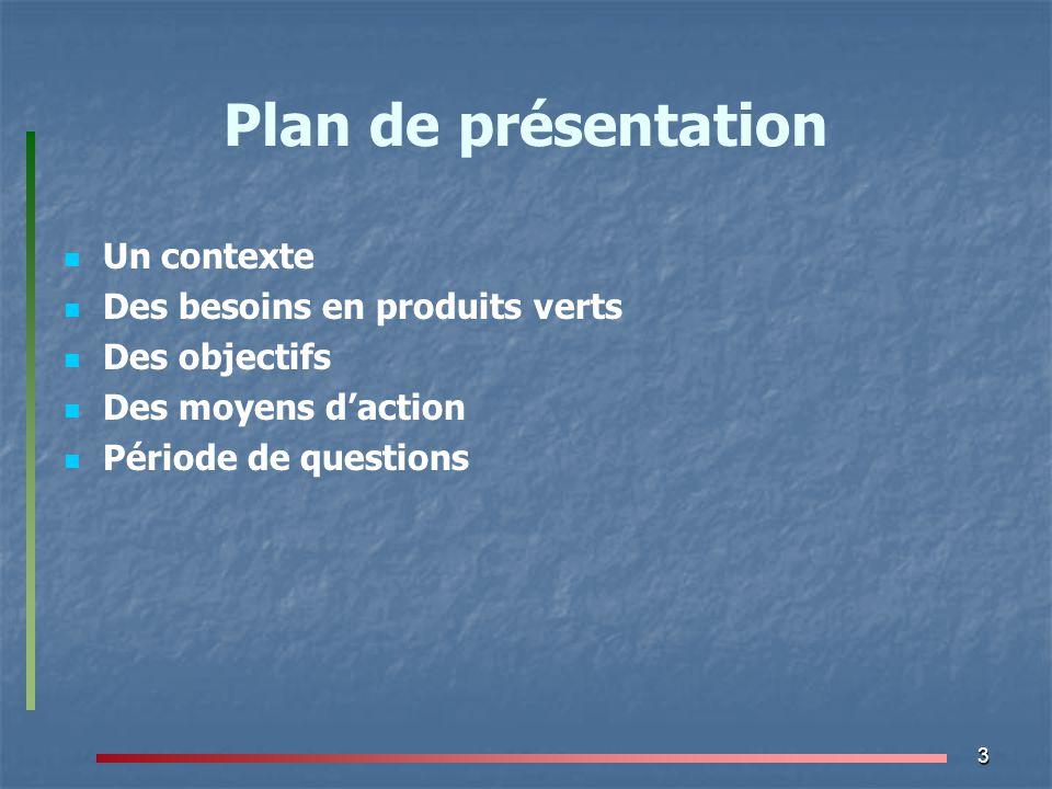 Plan de présentation Un contexte Des besoins en produits verts