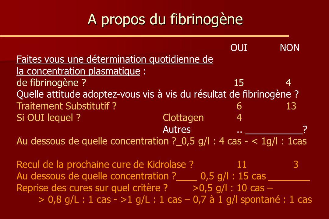 A propos du fibrinogène