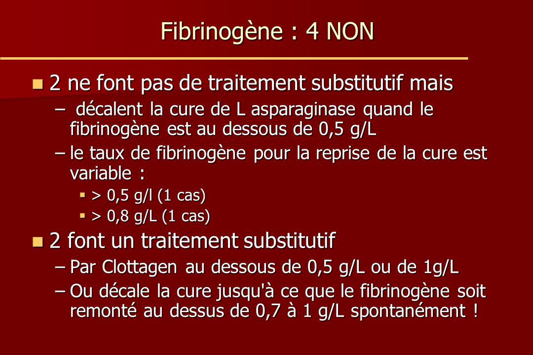 Fibrinogène : 4 NON 2 ne font pas de traitement substitutif mais