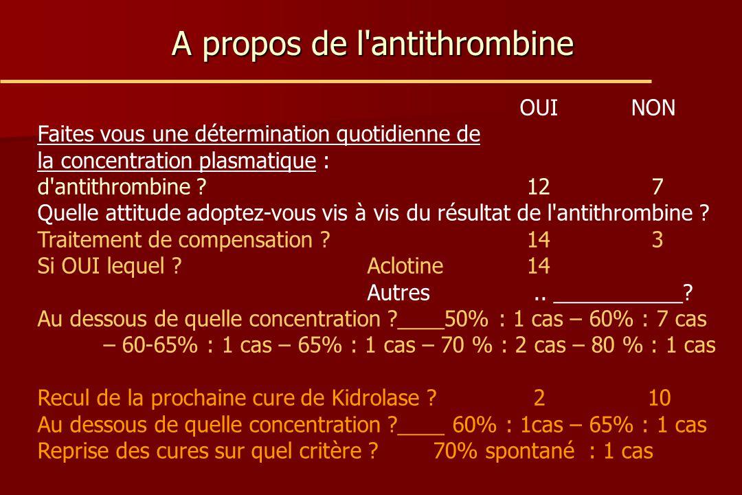 A propos de l antithrombine