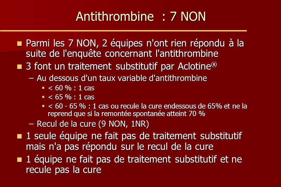 Antithrombine : 7 NON Parmi les 7 NON, 2 équipes n ont rien répondu à la suite de l enquête concernant l antithrombine.