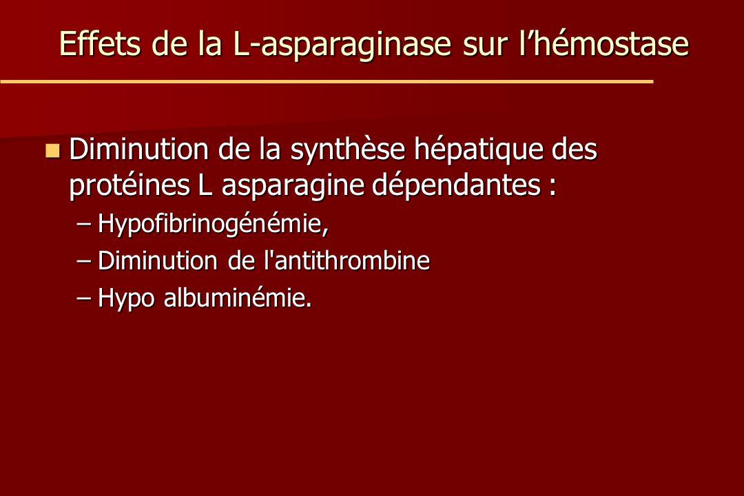 Effets de la L-asparaginase sur l'hémostase