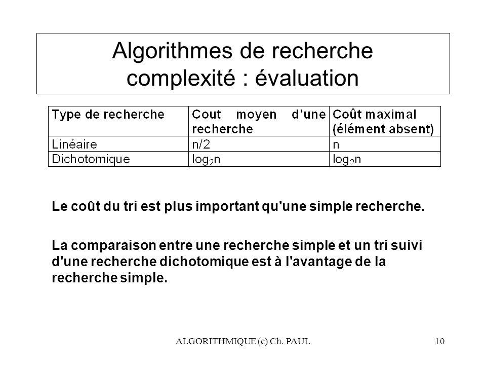 Algorithmes de recherche complexité : évaluation