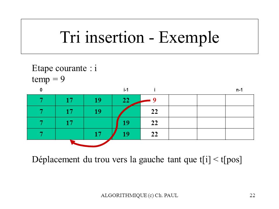 Tri insertion - Exemple