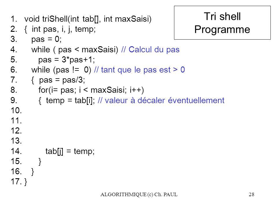 ALGORITHMIQUE (c) Ch. PAUL