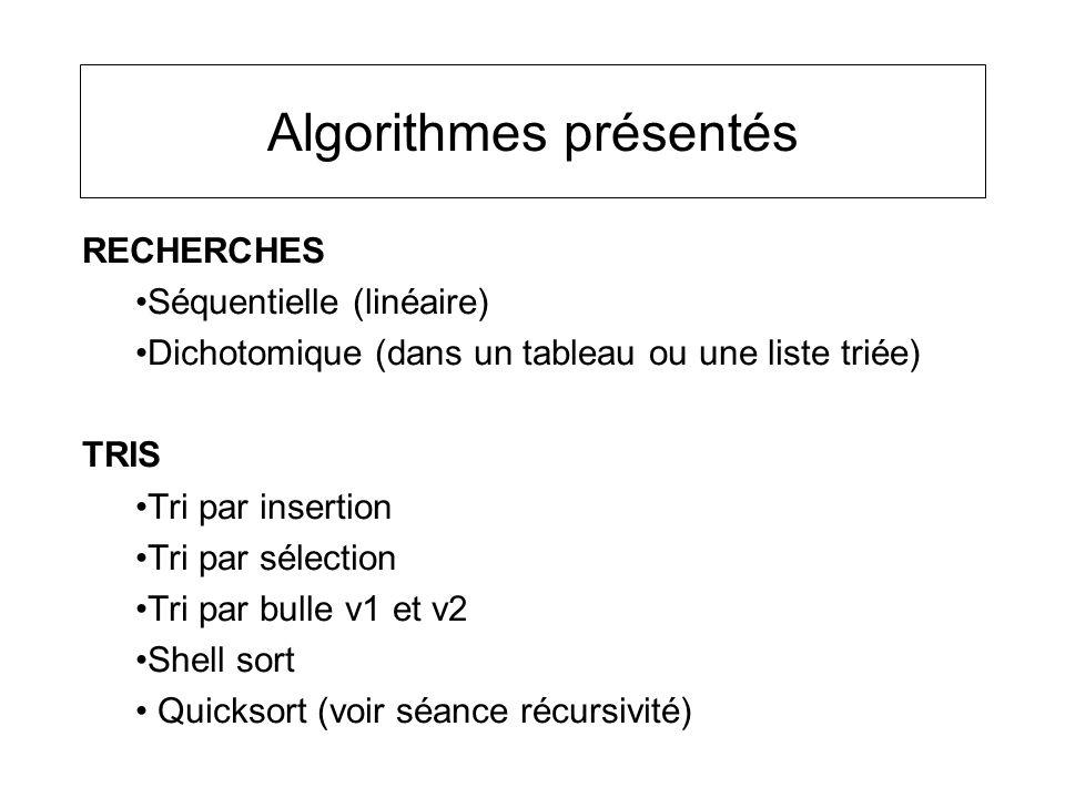 Algorithmes présentés